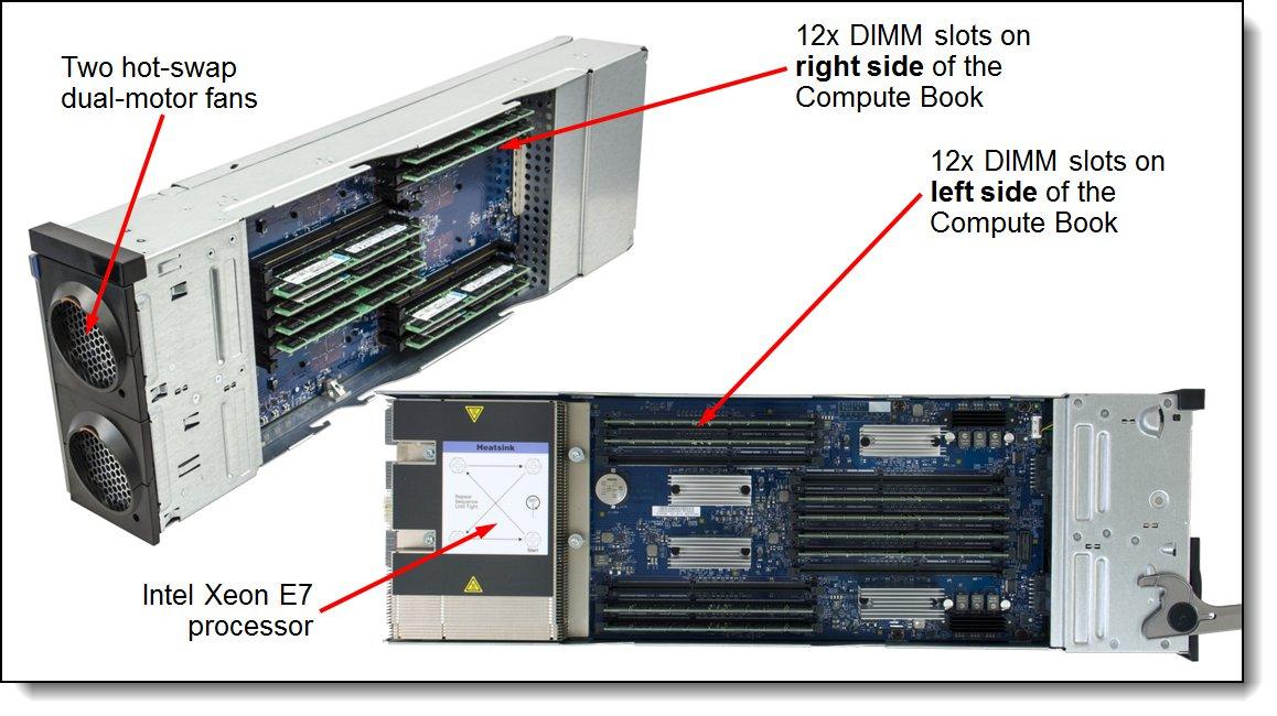 IBM System x3850 X6 v4 -04